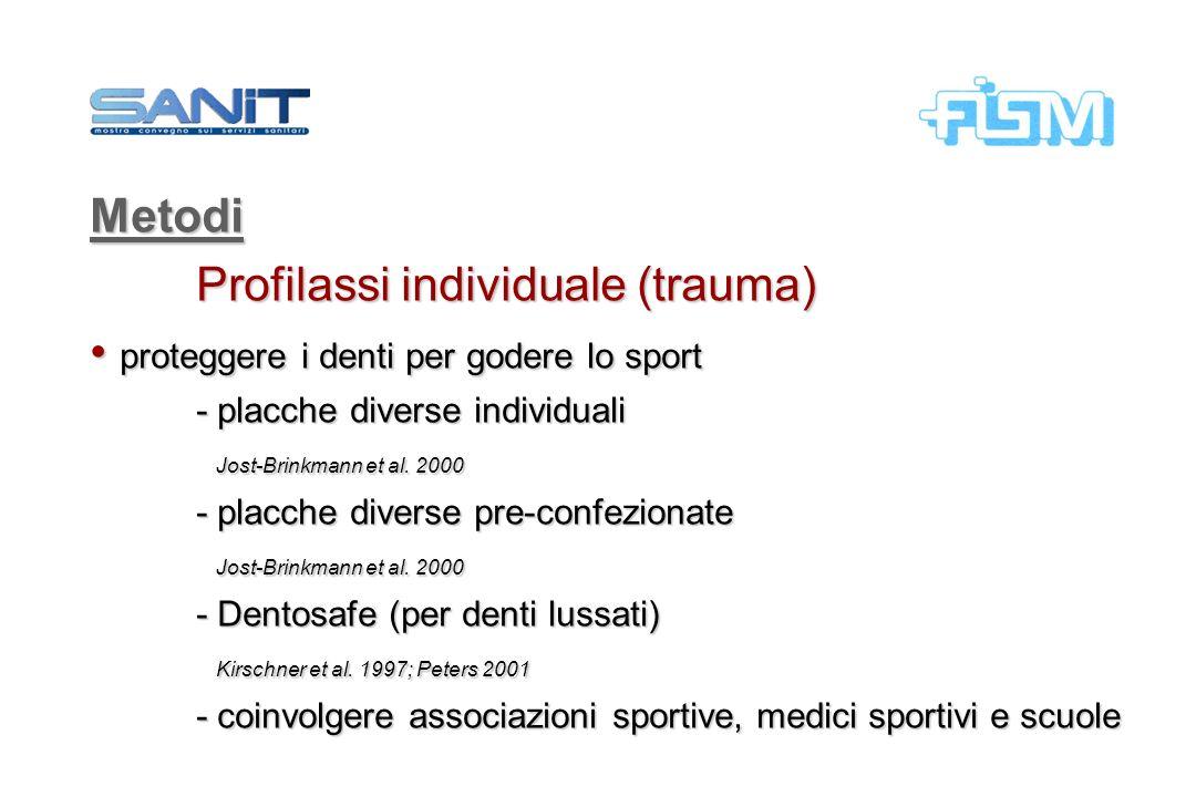 Profilassi individuale (trauma) proteggere i denti per godere lo sport