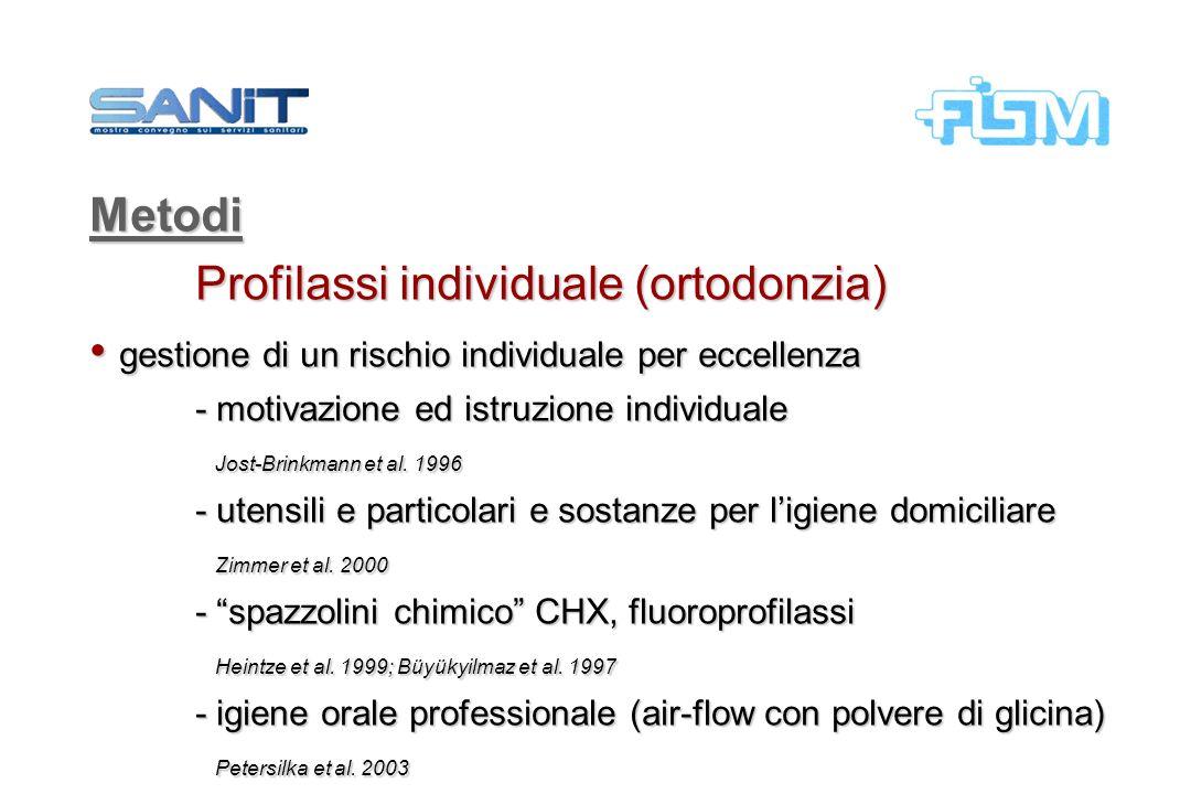 Profilassi individuale (ortodonzia)