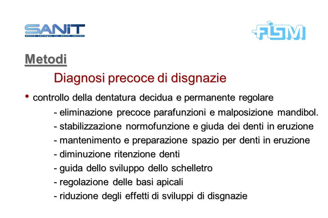 Diagnosi precoce di disgnazie