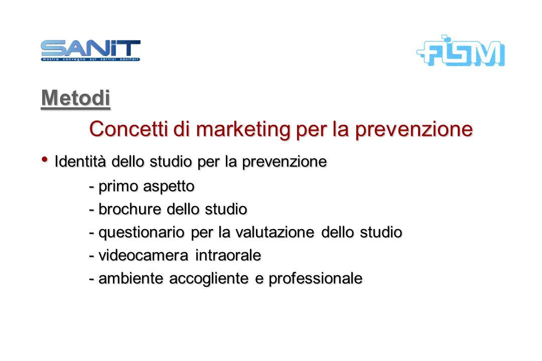 Concetti di marketing per la prevenzione