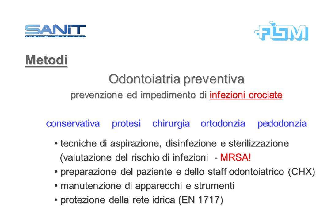 Odontoiatria preventiva