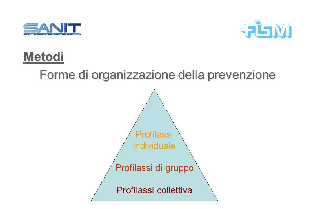 Metodi Forme di organizzazione della prevenzione