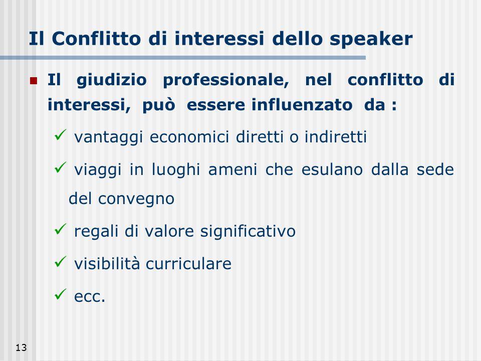 Il Conflitto di interessi dello speaker