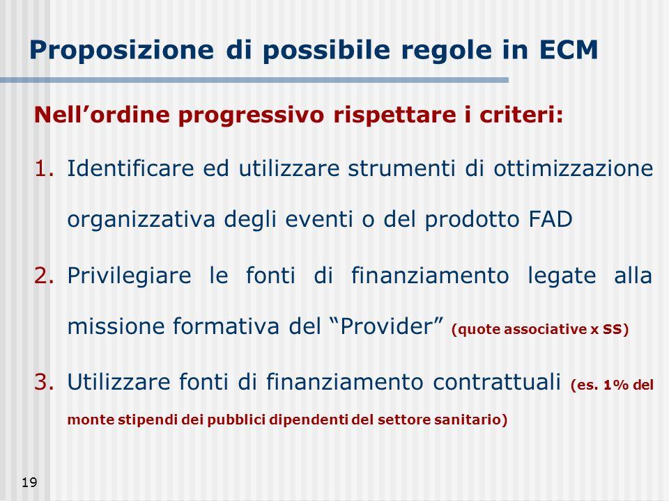 Proposizione di possibile regole in ECM