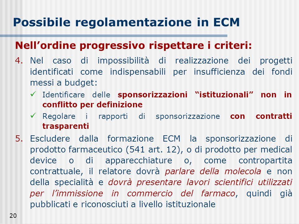 Possibile regolamentazione in ECM