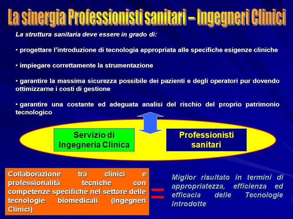 Servizio di Ingegneria Clinica Professionisti sanitari