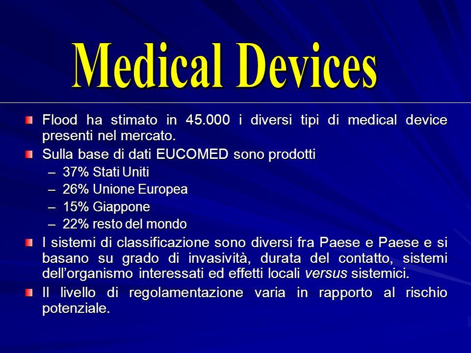 Medical DevicesFlood ha stimato in 45.000 i diversi tipi di medical device presenti nel mercato. Sulla base di dati EUCOMED sono prodotti.