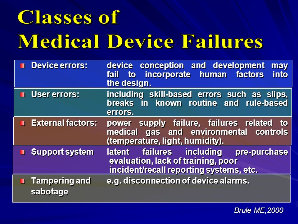Medical Device Failures