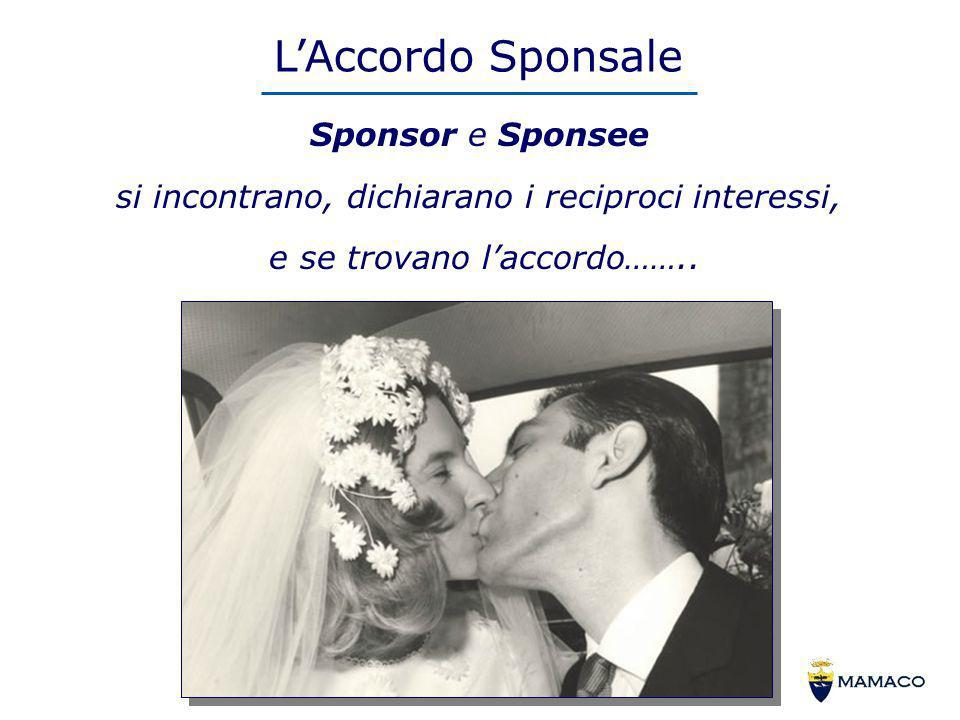 L'Accordo Sponsale Sponsor e Sponsee