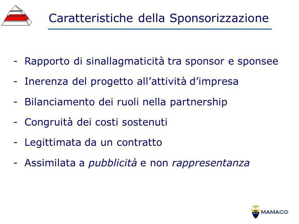 Caratteristiche della Sponsorizzazione