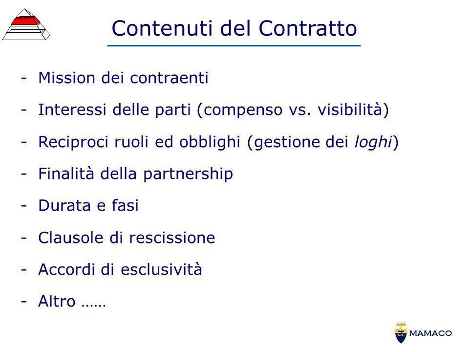 Contenuti del Contratto
