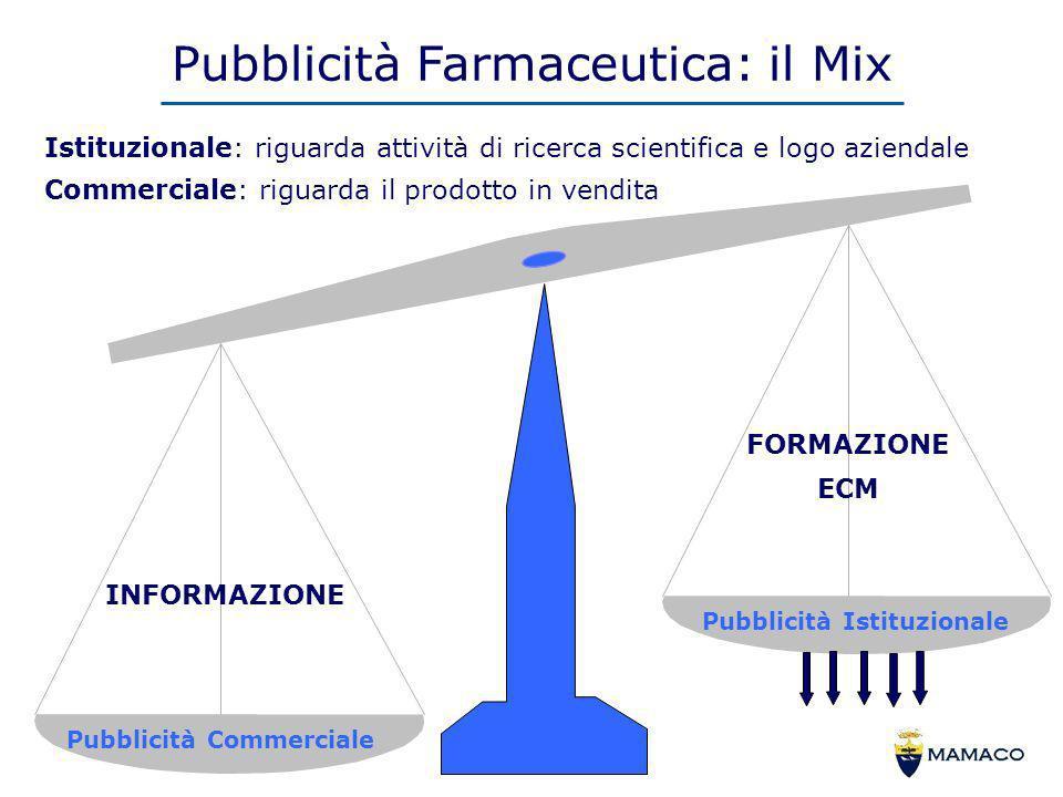 Pubblicità Istituzionale Pubblicità Commerciale