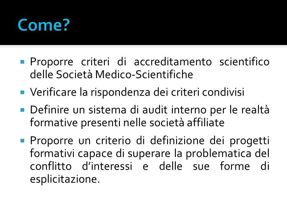 Come Proporre criteri di accreditamento scientifico delle Società Medico-Scientifiche. Verificare la rispondenza dei criteri condivisi.