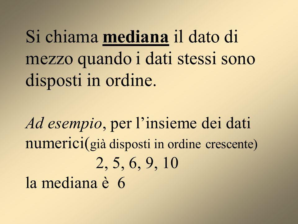 Si chiama mediana il dato di mezzo quando i dati stessi sono disposti in ordine.