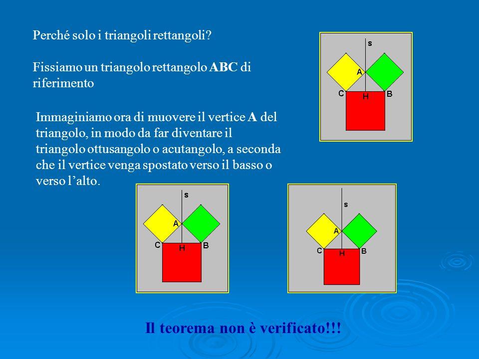 Il teorema non è verificato!!!