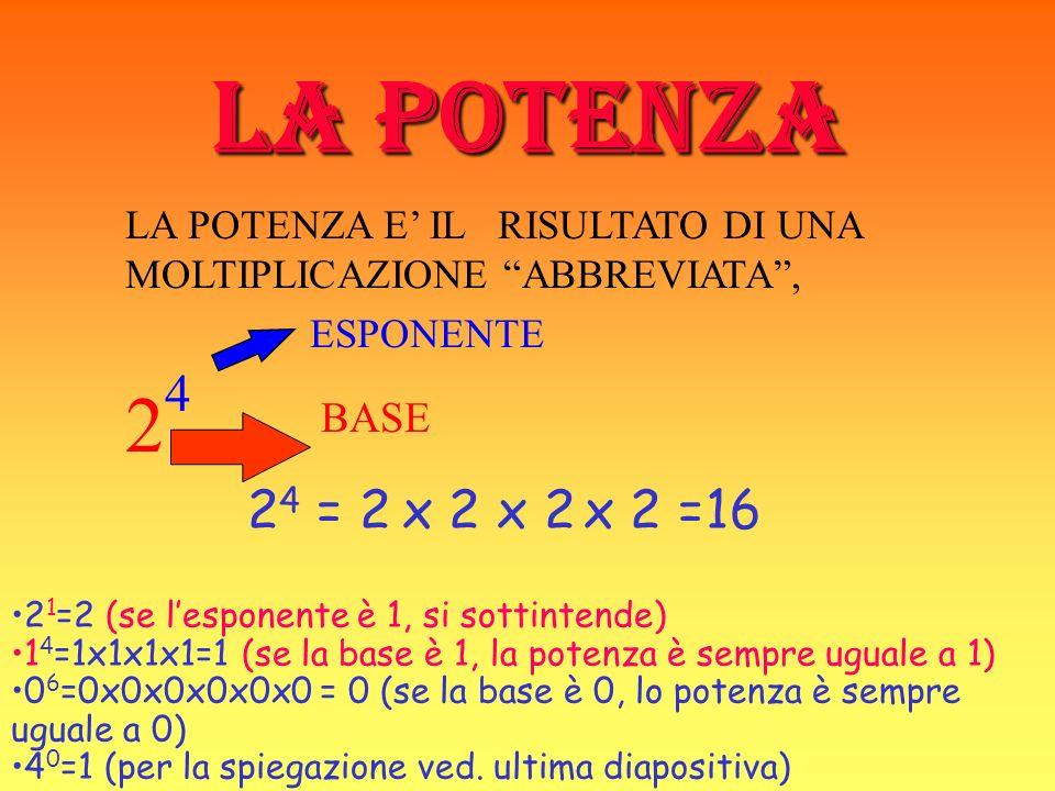 La potenza LA POTENZA E' IL RISULTATO DI UNA MOLTIPLICAZIONE ABBREVIATA , ESPONENTE. 24 BASE.