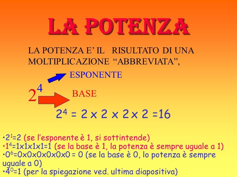 La potenzaLA POTENZA E' IL RISULTATO DI UNA MOLTIPLICAZIONE ABBREVIATA , ESPONENTE. 24 BASE.