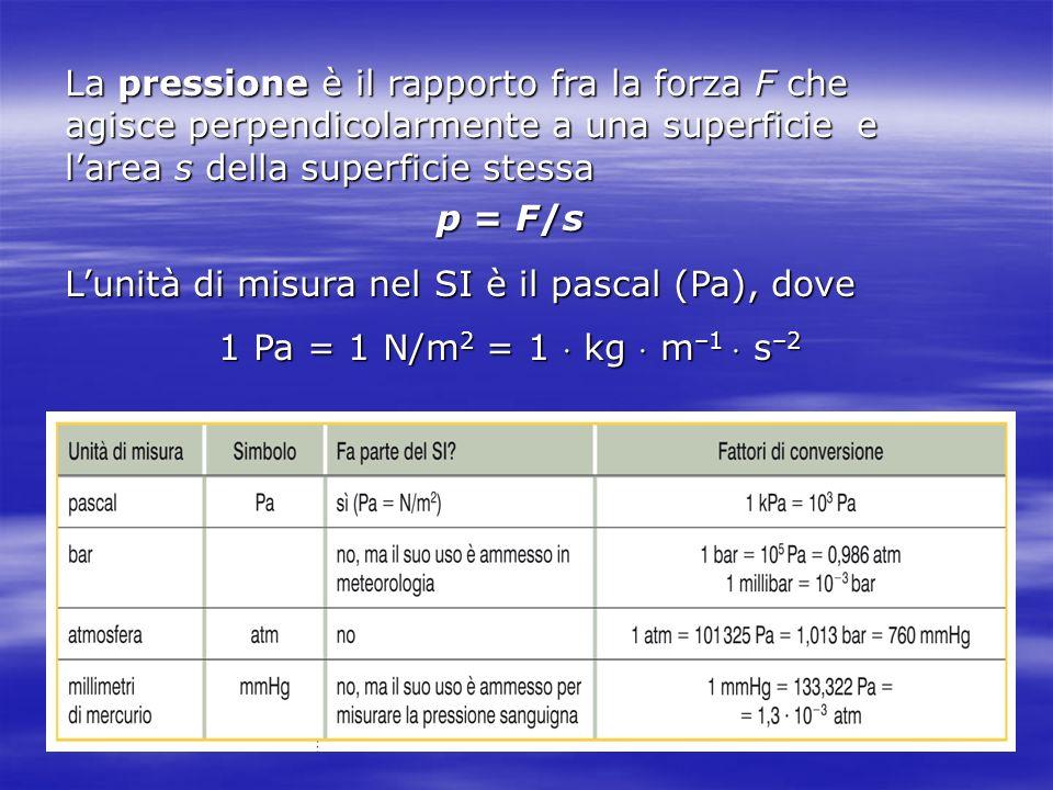 La pressione è il rapporto fra la forza F che agisce perpendicolarmente a una superficie e l'area s della superficie stessa