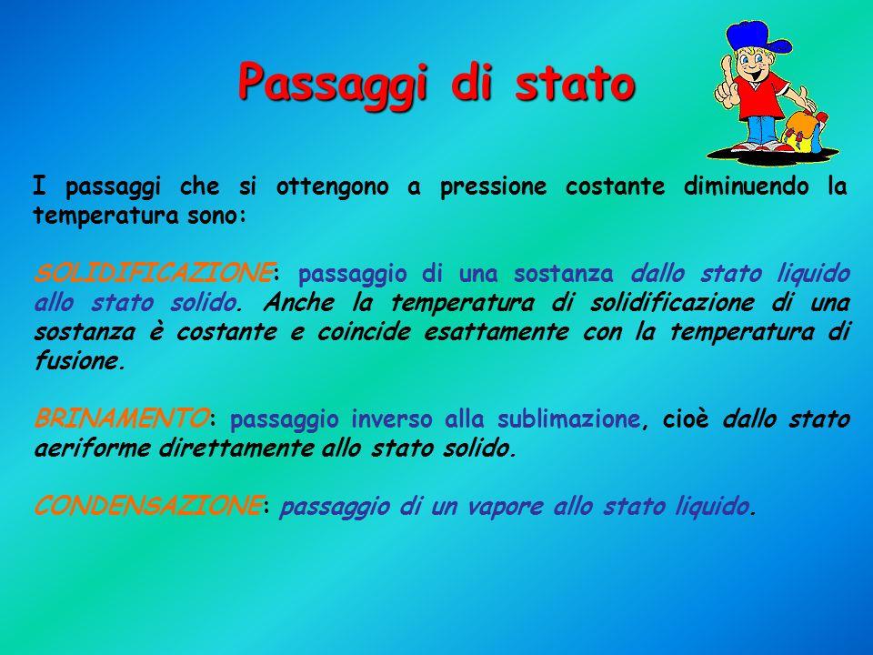 Passaggi di stato I passaggi che si ottengono a pressione costante diminuendo la temperatura sono: