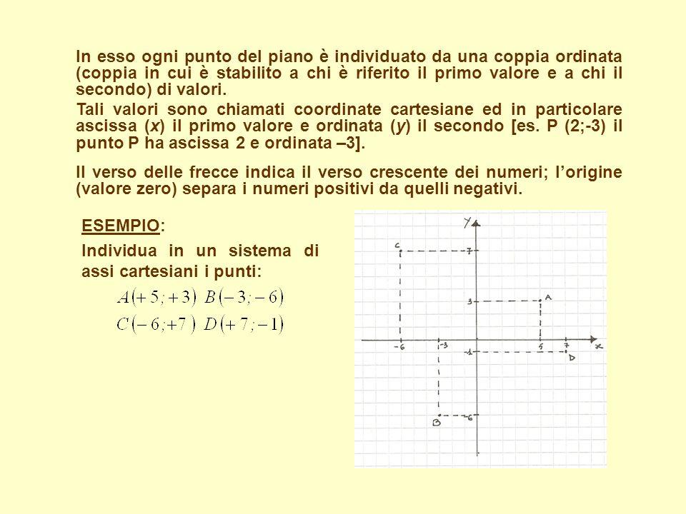 In esso ogni punto del piano è individuato da una coppia ordinata (coppia in cui è stabilito a chi è riferito il primo valore e a chi il secondo) di valori.