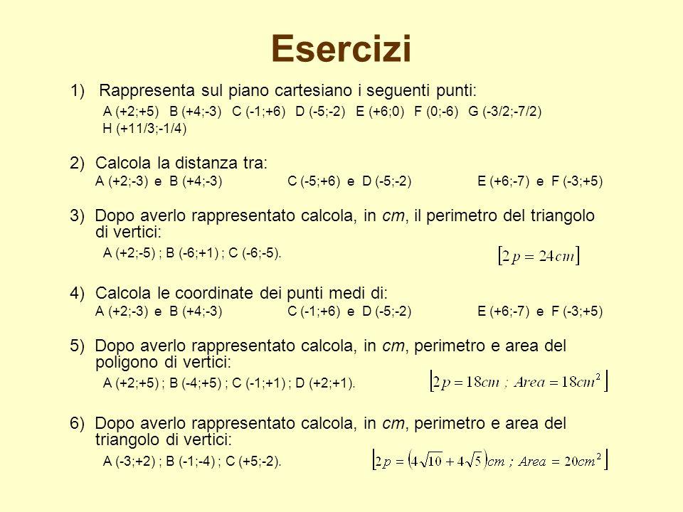 Esercizi 1) Rappresenta sul piano cartesiano i seguenti punti: