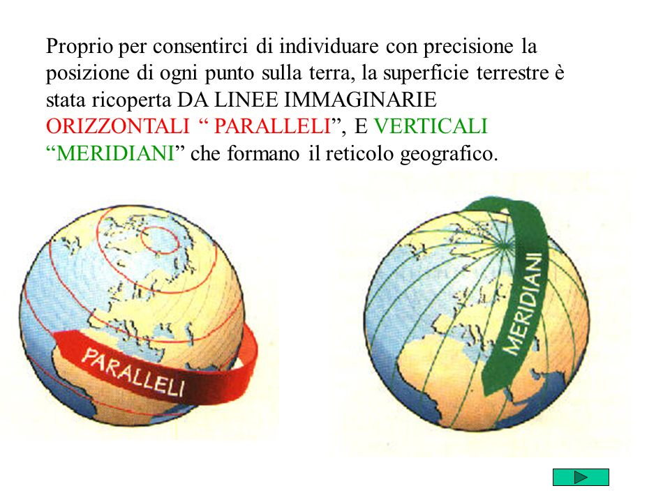 Proprio per consentirci di individuare con precisione la posizione di ogni punto sulla terra, la superficie terrestre è stata ricoperta DA LINEE IMMAGINARIE ORIZZONTALI PARALLELI , E VERTICALI MERIDIANI che formano il reticolo geografico.