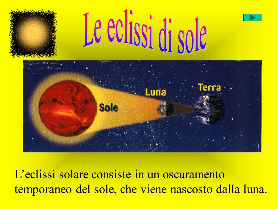 Le eclissi di sole L'eclissi solare consiste in un oscuramento temporaneo del sole, che viene nascosto dalla luna.