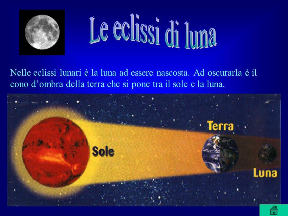 Le eclissi di luna Nelle eclissi lunari è la luna ad essere nascosta.
