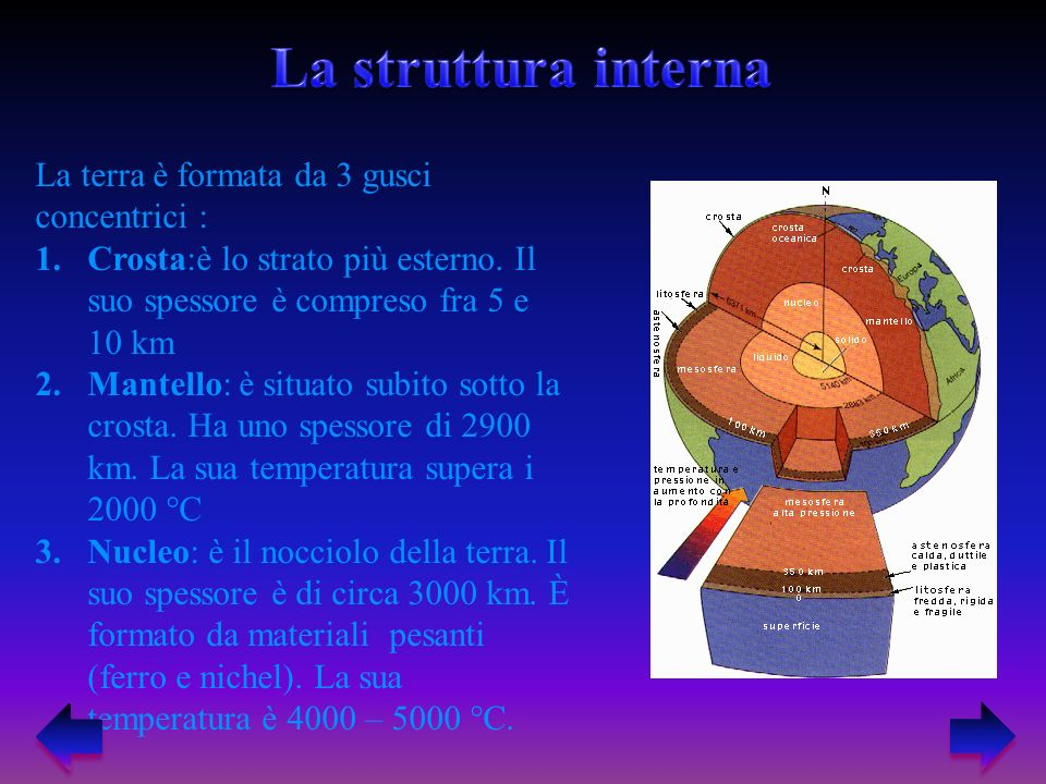 La struttura interna La terra è formata da 3 gusci concentrici :