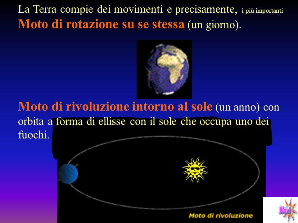 La Terra compie dei movimenti e precisamente, i più importanti: Moto di rotazione su se stessa (un giorno).