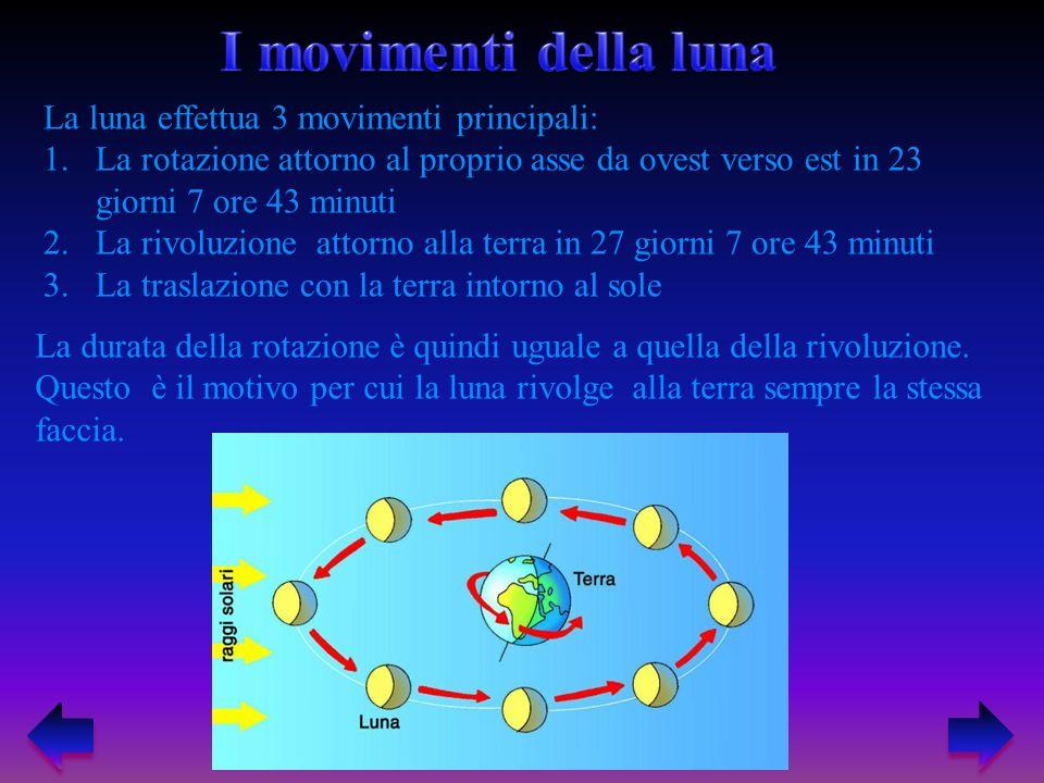 I movimenti della luna La luna effettua 3 movimenti principali: