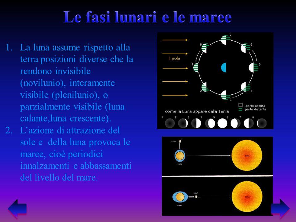Le fasi lunari e le maree
