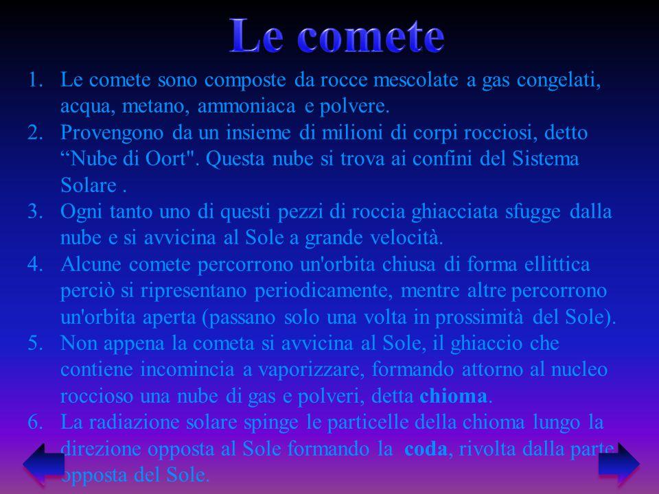 Le comete Le comete sono composte da rocce mescolate a gas congelati, acqua, metano, ammoniaca e polvere.