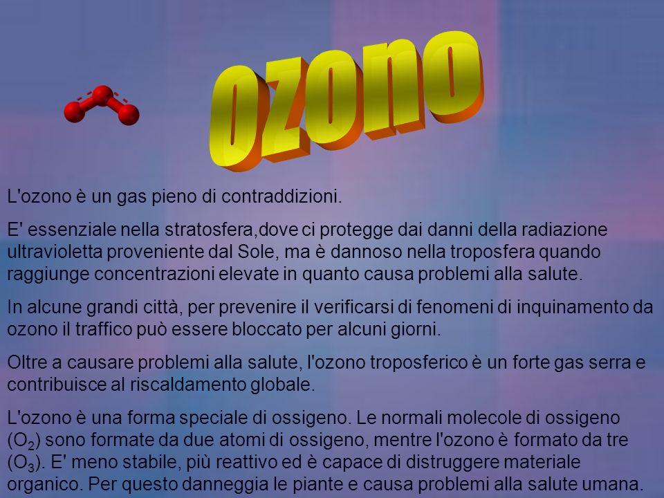 ozono L ozono è un gas pieno di contraddizioni.