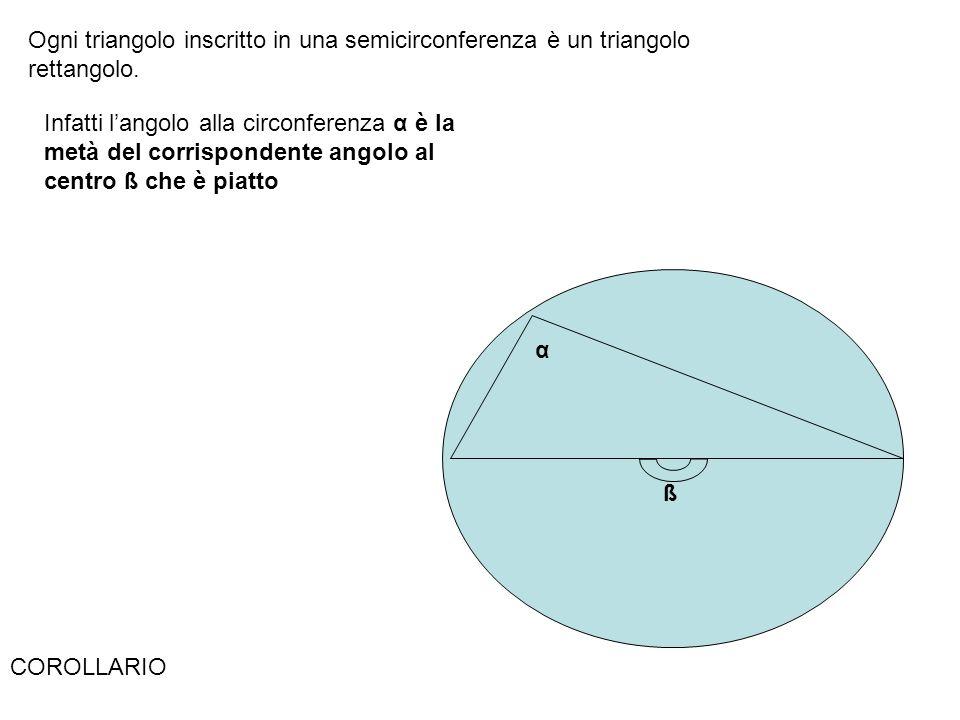 Ogni triangolo inscritto in una semicirconferenza è un triangolo rettangolo.