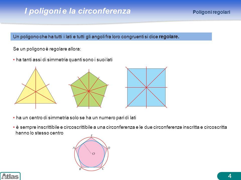 Poligoni regolariUn poligono che ha tutti i lati e tutti gli angoli fra loro congruenti si dice regolare.