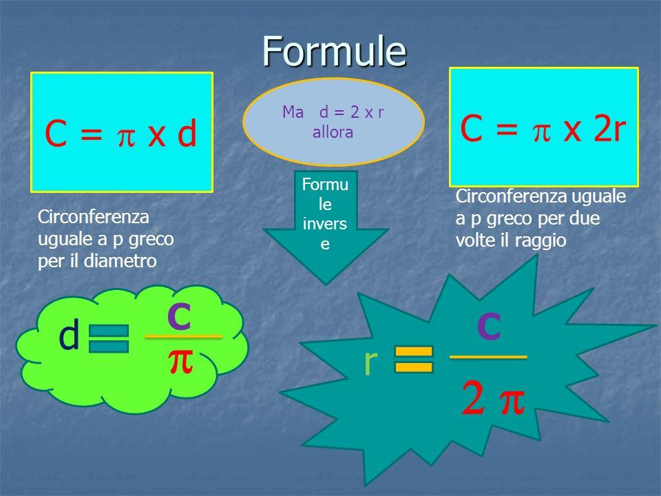 p 2 p Formule d r C = p x 2r C = p x d C C