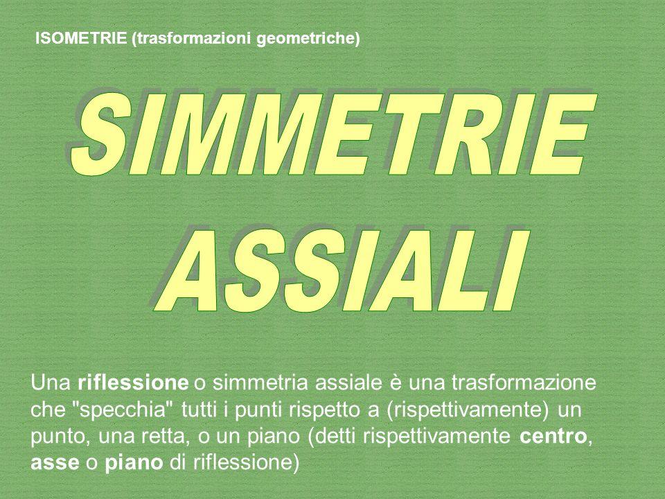 ISOMETRIE (trasformazioni geometriche)