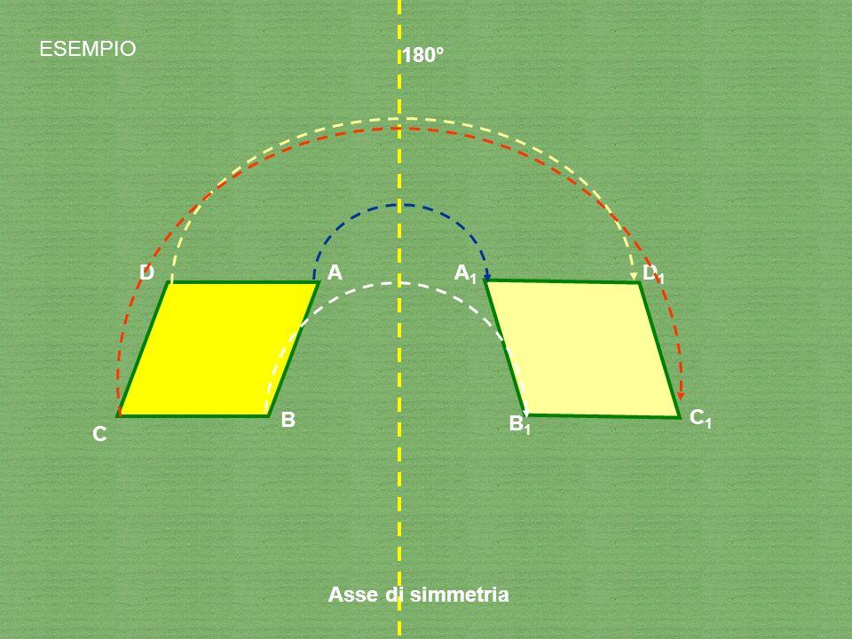 ESEMPIO 180° D A A1 D1 B C1 B1 C Asse di simmetria