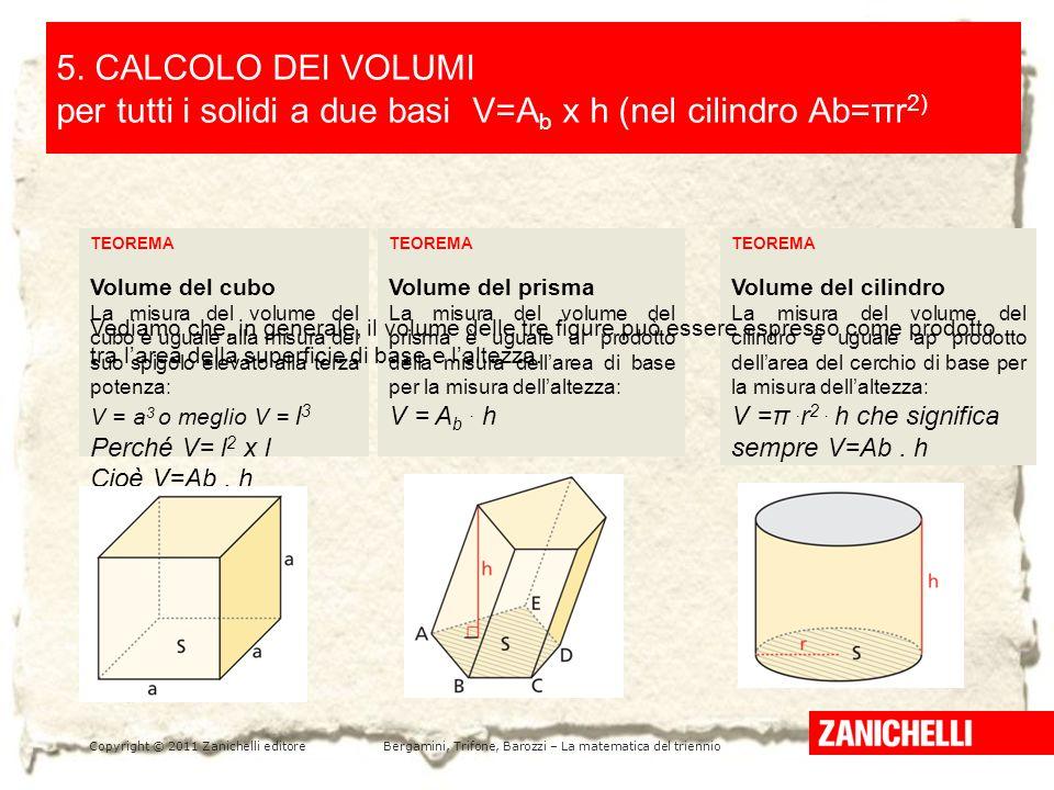 5. CALCOLO DEI VOLUMI per tutti i solidi a due basi V=Ab x h (nel cilindro Ab=πr2)