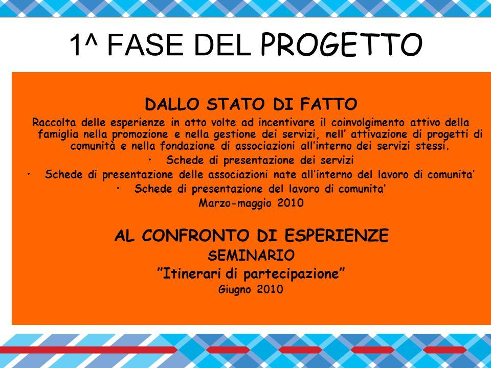 1^ FASE DEL PROGETTO DALLO STATO DI FATTO AL CONFRONTO DI ESPERIENZE