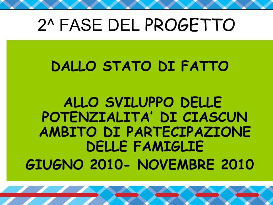 2^ FASE DEL PROGETTO DALLO STATO DI FATTO