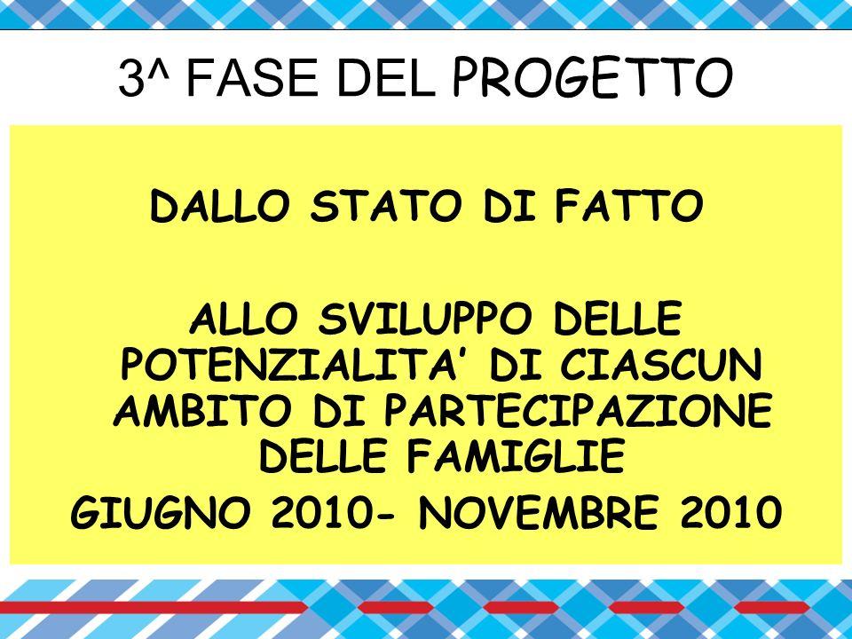 3^ FASE DEL PROGETTO DALLO STATO DI FATTO