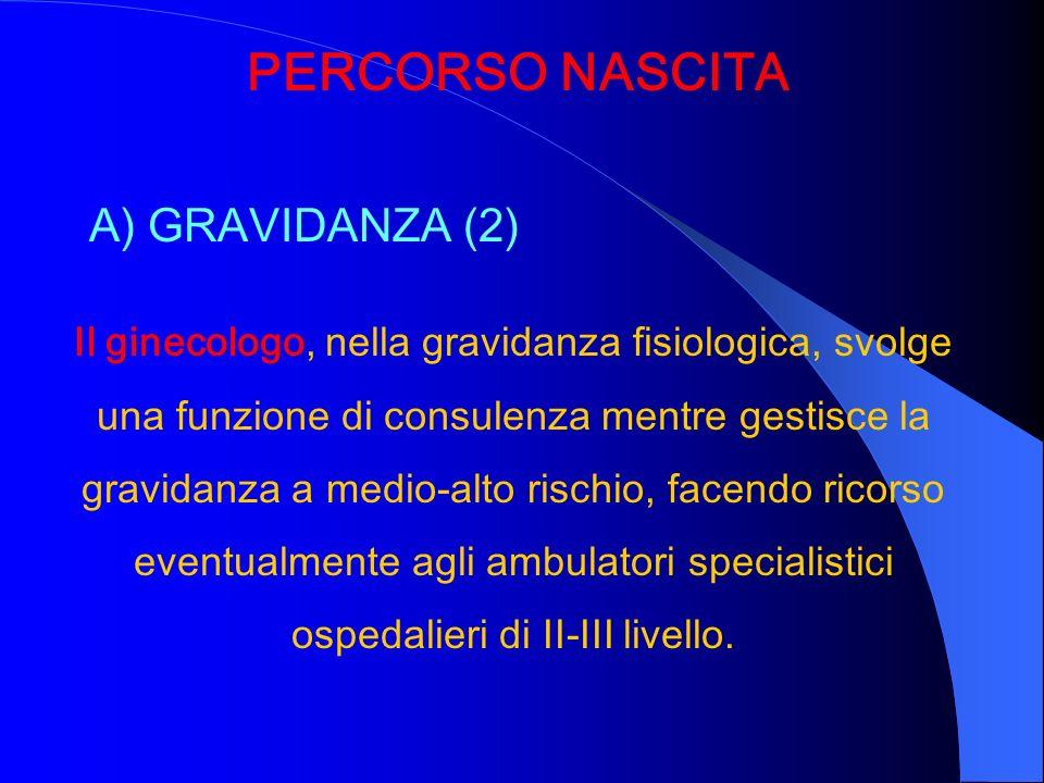 PERCORSO NASCITA A) GRAVIDANZA (2)