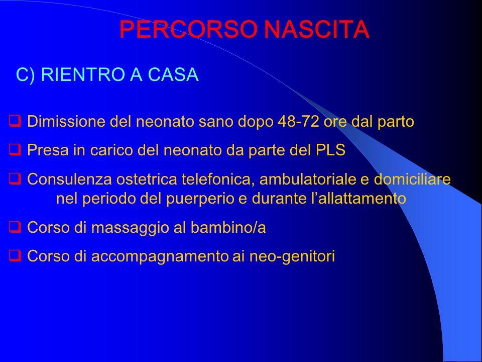 PERCORSO NASCITA C) RIENTRO A CASA