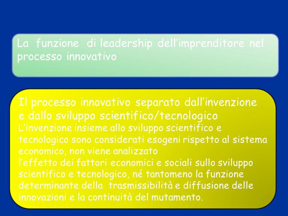 La funzione di leadership dell'imprenditore nel processo innovativo