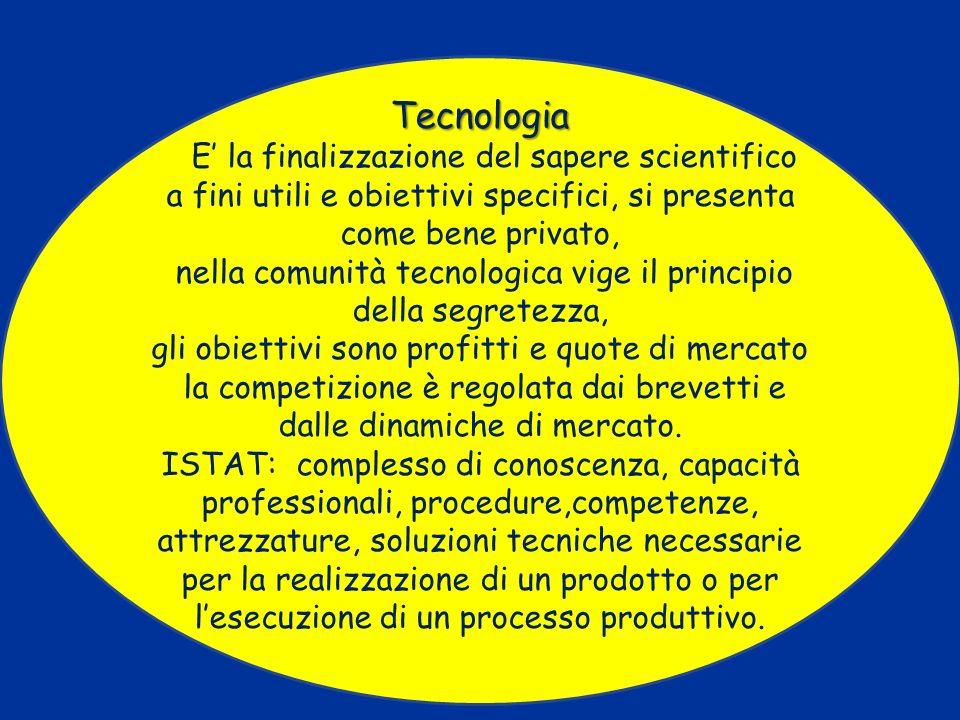 Tecnologia E' la finalizzazione del sapere scientifico a fini utili e obiettivi specifici, si presenta come bene privato,