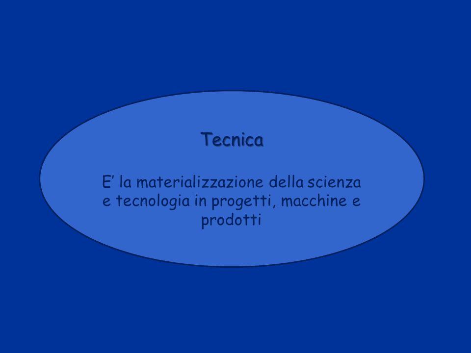 Tecnica E' la materializzazione della scienza e tecnologia in progetti, macchine e prodotti