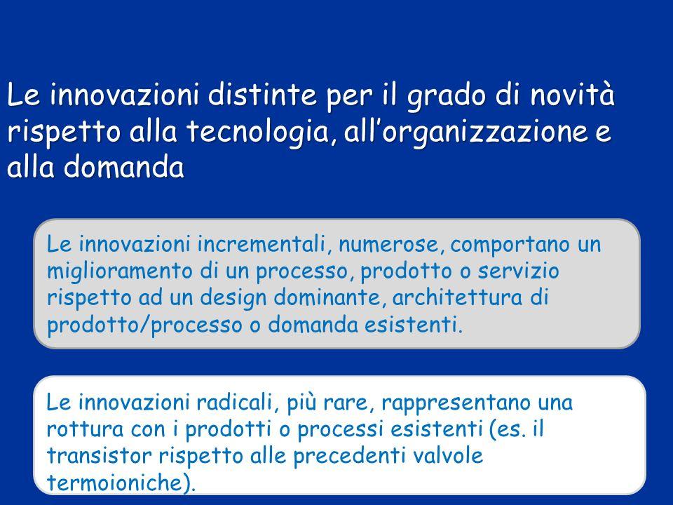 Le innovazioni distinte per il grado di novità rispetto alla tecnologia, all'organizzazione e alla domanda