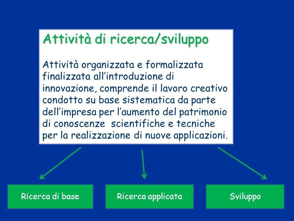 Attività di ricerca/sviluppo